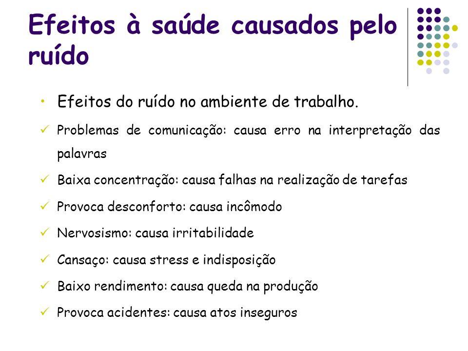 Efeitos à saúde causados pelo ruído Efeitos do ruído no ambiente de trabalho.