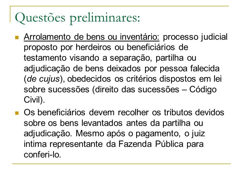 Questões preliminares De cujus = pessoa falecida Espólio = relação de bens deixados pelo falecido Inventariante = pessoa nomeada pelo juiz para representar o espólio no processo judicial.