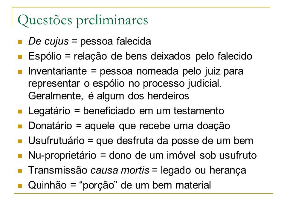Imunidades: Art.80.