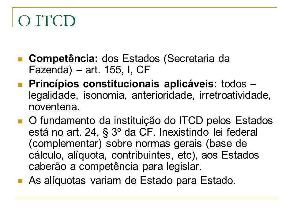Limitações estabelecidas pelo legislador constitucional ao legislador estadual: Art.