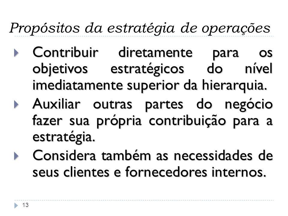 Propósitos da estratégia de operações 13 Contribuir diretamente para os objetivos estratégicos do nível imediatamente superior da hierarquia. Contribu