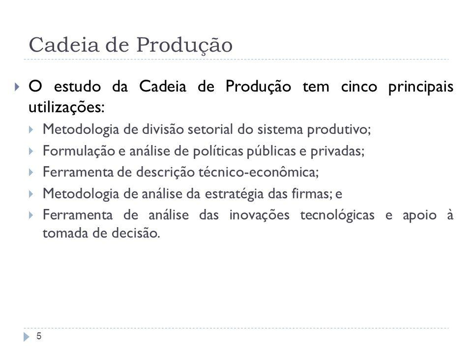 Cadeia de Produção 5 O estudo da Cadeia de Produção tem cinco principais utilizações: Metodologia de divisão setorial do sistema produtivo; Formulação