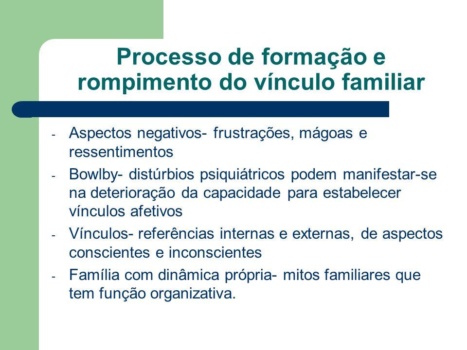 Processo de formação e rompimento do vínculo familiar - Aspectos negativos- frustrações, mágoas e ressentimentos - Bowlby- distúrbios psiquiátricos po