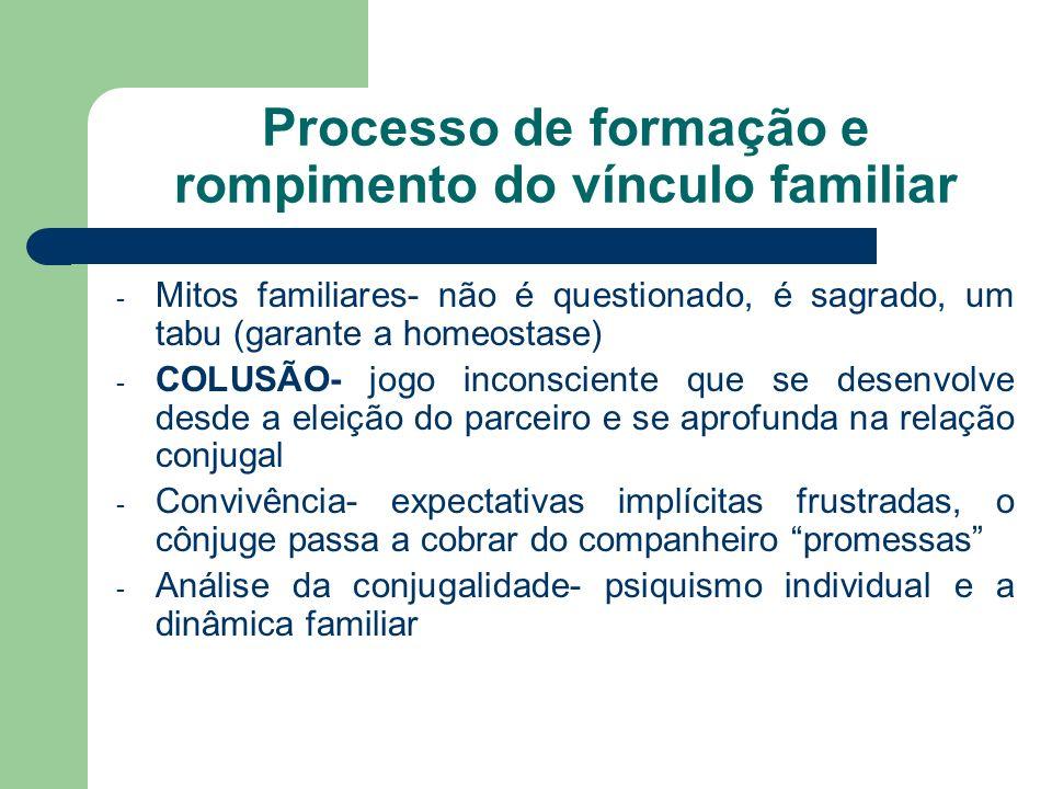 Processo de formação e rompimento do vínculo familiar - Mitos familiares- não é questionado, é sagrado, um tabu (garante a homeostase) - COLUSÃO- jogo