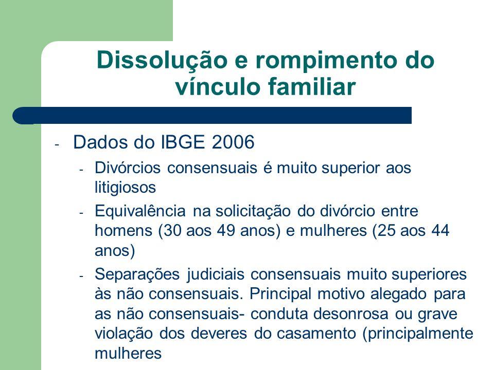 Dissolução e rompimento do vínculo familiar - Dados do IBGE 2006 - Divórcios consensuais é muito superior aos litigiosos - Equivalência na solicitação