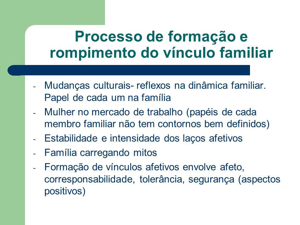 Processo de formação e rompimento do vínculo familiar - Mudanças culturais- reflexos na dinâmica familiar. Papel de cada um na família - Mulher no mer