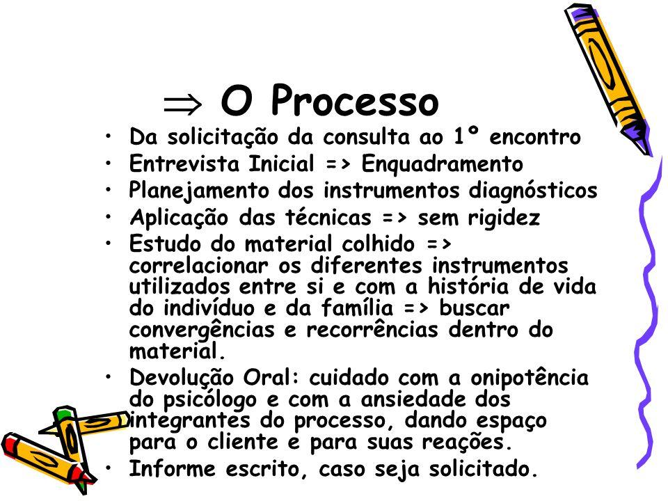 O Processo Da solicitação da consulta ao 1º encontro Entrevista Inicial => Enquadramento Planejamento dos instrumentos diagnósticos Aplicação das técn
