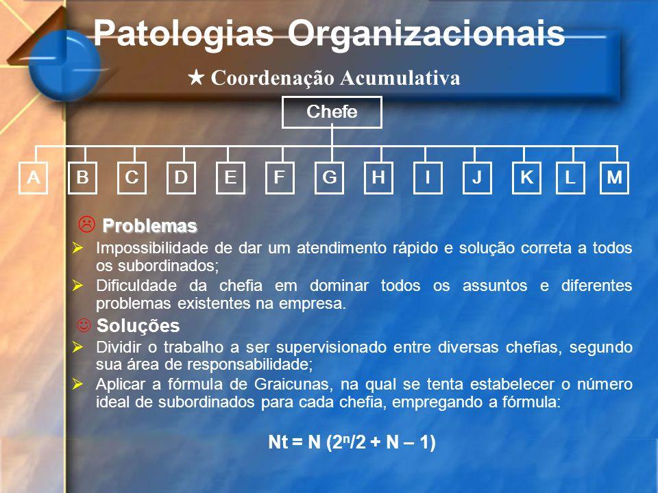 Patologias Organizacionais Problemas Excessiva proliferação da autoridade funcional; Má definição da autoridade de linha; Dúvidas com relação a quem obedecer primeiramente.