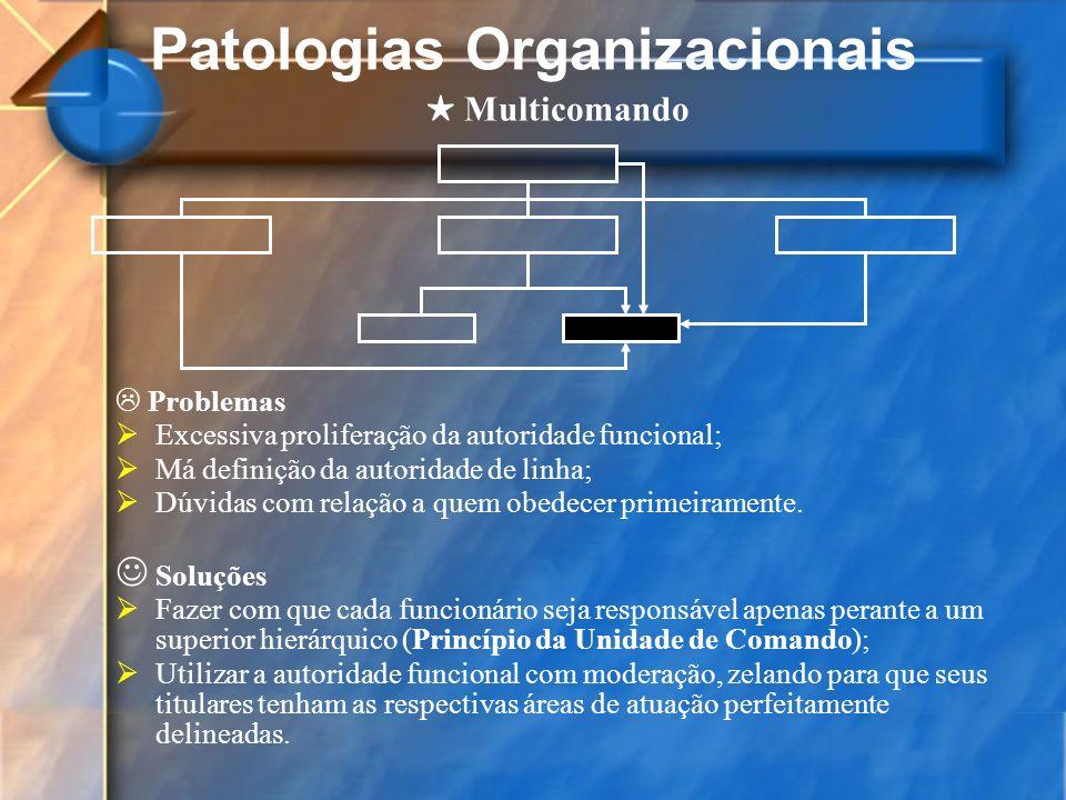 Patologias Organizacionais Problemas Excessiva proliferação da autoridade funcional; Má definição da autoridade de linha; Dúvidas com relação a quem o