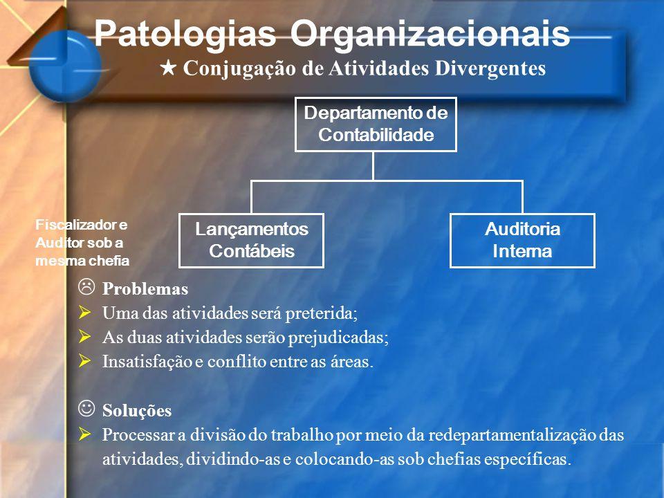 Patologias Organizacionais Problemas Uma das atividades será preterida; As duas atividades serão prejudicadas; Insatisfação e conflito entre as áreas.
