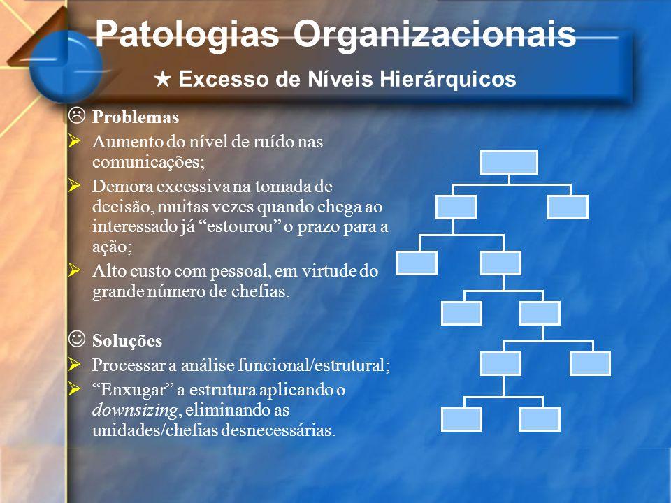 Patologias Organizacionais Problemas Aumento do nível de ruído nas comunicações; Demora excessiva na tomada de decisão, muitas vezes quando chega ao i