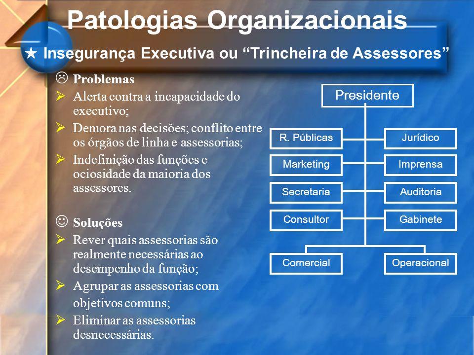 Patologias Organizacionais Insegurança Executiva ou Trincheira de Assessores Problemas Alerta contra a incapacidade do executivo; Demora nas decisões;
