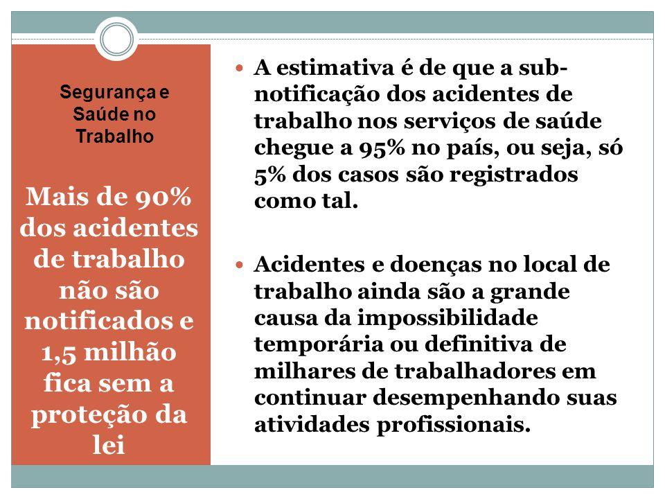 Mais de 90% dos acidentes de trabalho não são notificados e 1,5 milhão fica sem a proteção da lei A estimativa é de que a sub- notificação dos acident