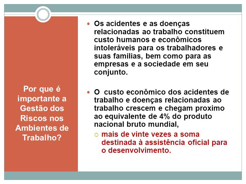 Por que é importante a Gestão dos Riscos nos Ambientes de Trabalho? Os acidentes e as doenças relacionadas ao trabalho constituem custo humanos e econ