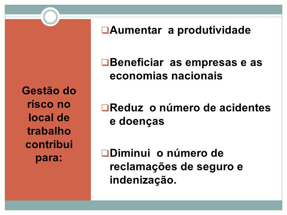 Gestão do risco no local de trabalho contribui para: Aumentar a produtividade Beneficiar as empresas e as economias nacionais Reduz o número de aciden