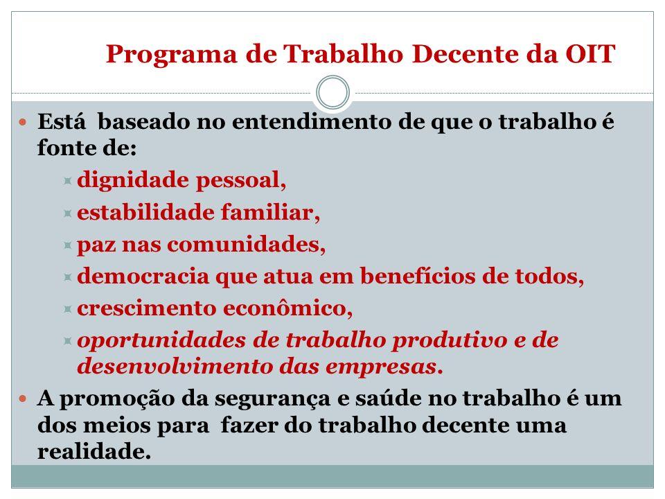 Programa de Trabalho Decente da OIT Está baseado no entendimento de que o trabalho é fonte de: dignidade pessoal, estabilidade familiar, paz nas comun