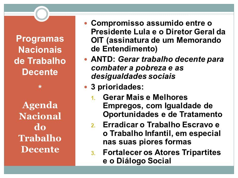 Programas Nacionais de Trabalho Decente * Agenda Nacional do Trabalho Decente Compromisso assumido entre o Presidente Lula e o Diretor Geral da OIT (a