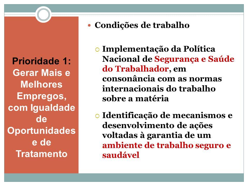 Prioridade 1: Gerar Mais e Melhores Empregos, com Igualdade de Oportunidades e de Tratamento Condições de trabalho Implementação da Política Nacional