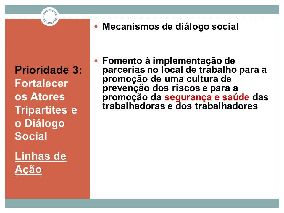 Prioridade 3: Fortalecer os Atores Tripartites e o Diálogo Social Linhas de Ação Mecanismos de diálogo social Fomento à implementação de parcerias no