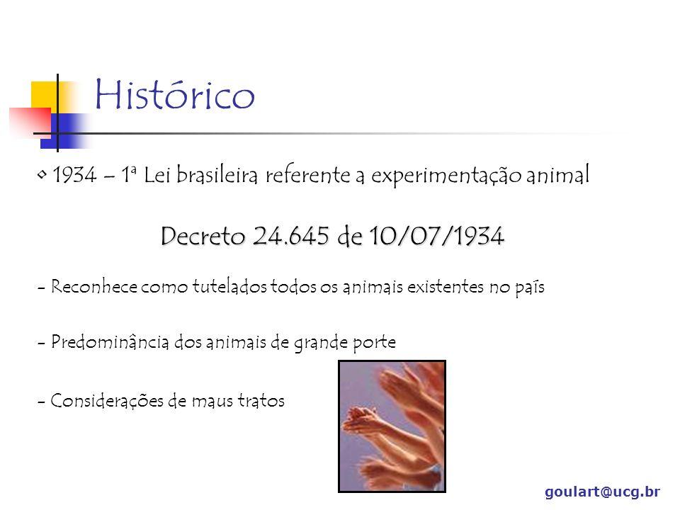 Discussão Mundial Pesquisadores x Sociedades Protetoras Abolição total do uso de animais Utilização Criteriosa – 3Rs X goulart@ucg.br