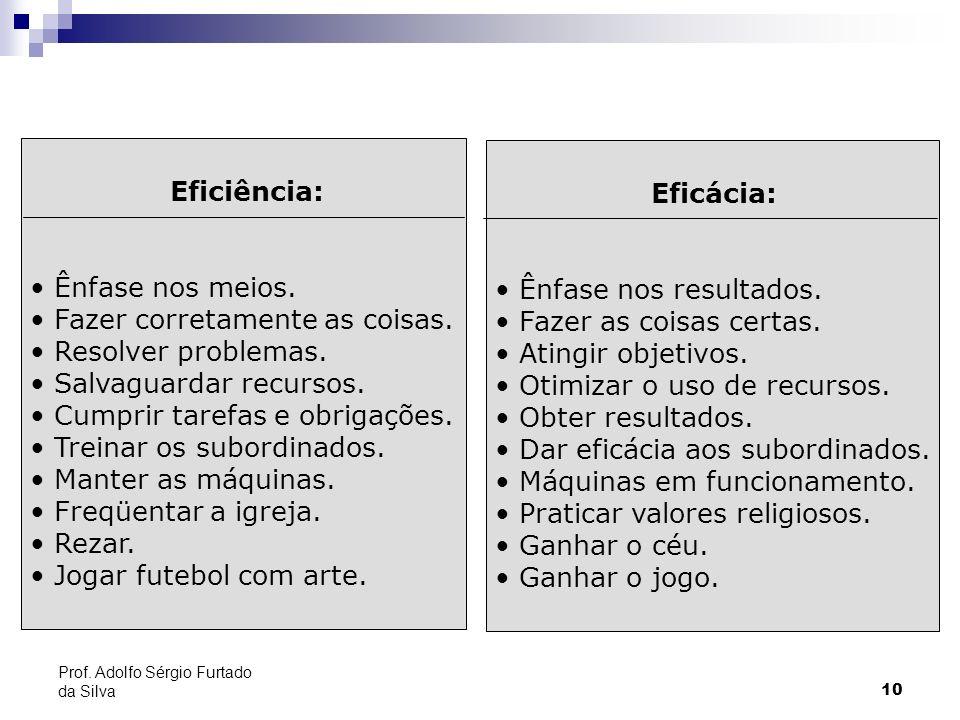 10 Prof. Adolfo Sérgio Furtado da Silva Eficiência: Ênfase nos meios. Fazer corretamente as coisas. Resolver problemas. Salvaguardar recursos. Cumprir