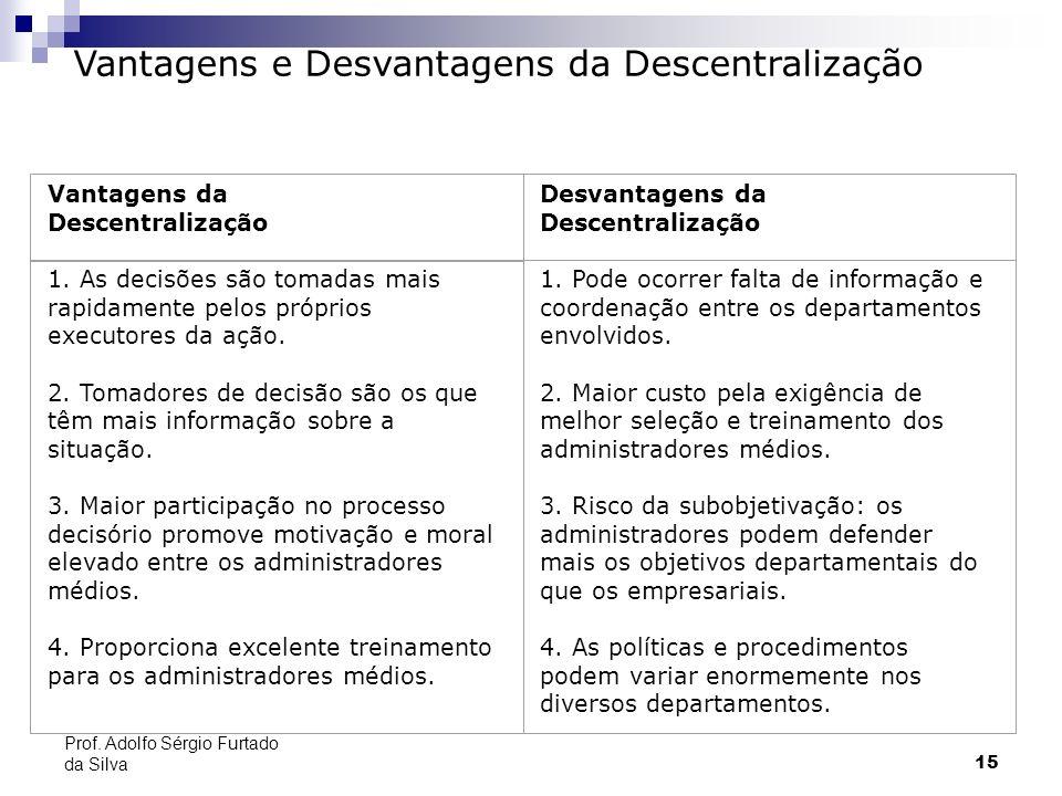 15 Prof. Adolfo Sérgio Furtado da Silva Vantagens da Descentralização Desvantagens da Descentralização 1. As decisões são tomadas mais rapidamente pel