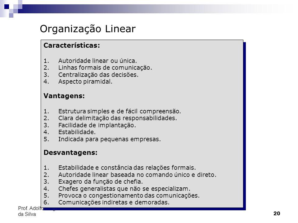 20 Prof. Adolfo Sérgio Furtado da Silva Organização Linear Características: 1.Autoridade linear ou única. 2.Linhas formais de comunicação. 3.Centraliz