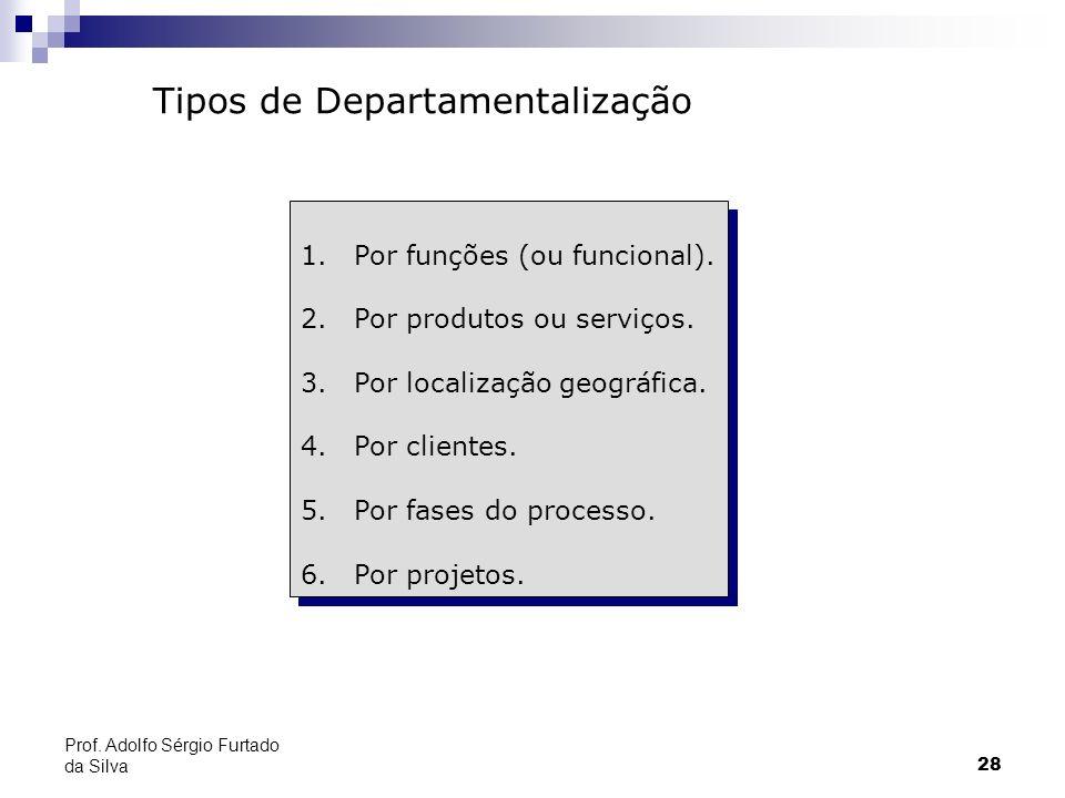 28 Prof. Adolfo Sérgio Furtado da Silva Tipos de Departamentalização 1.Por funções (ou funcional). 2.Por produtos ou serviços. 3.Por localização geogr