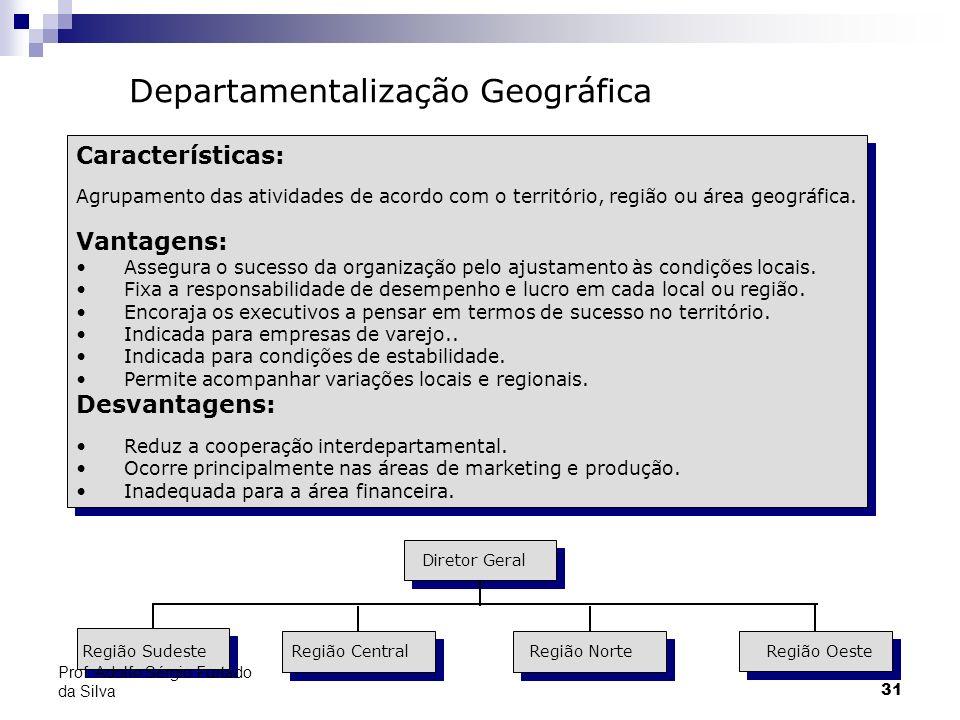 31 Características: Agrupamento das atividades de acordo com o território, região ou área geográfica. Vantagens: Assegura o sucesso da organização pel