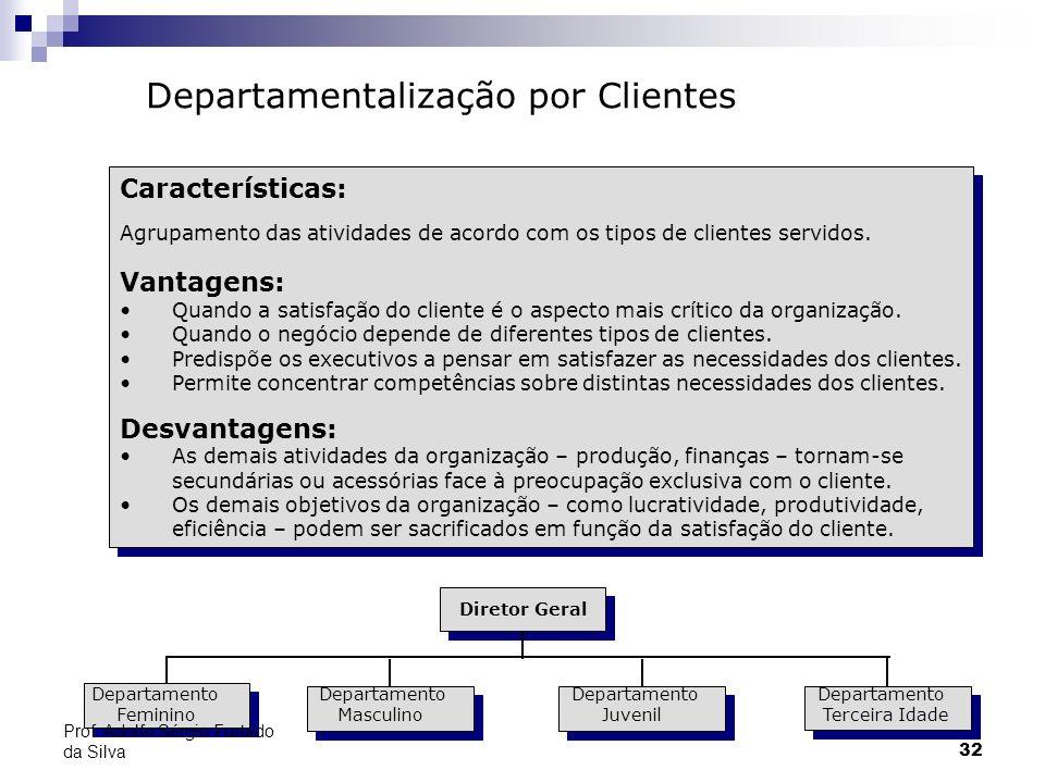 32 Características: Agrupamento das atividades de acordo com os tipos de clientes servidos. Vantagens: Quando a satisfação do cliente é o aspecto mais