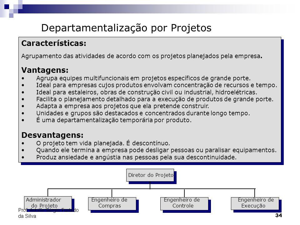 34 Características: Agrupamento das atividades de acordo com os projetos planejados pela empresa. Vantagens: Agrupa equipes multifuncionais em projeto