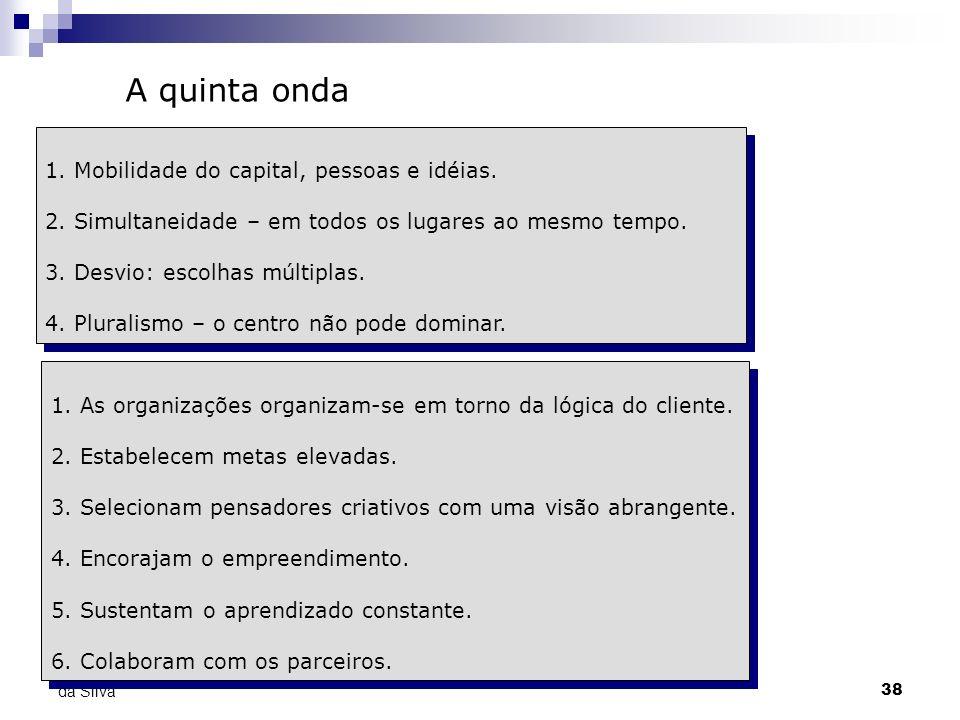 38 Prof. Adolfo Sérgio Furtado da Silva A quinta onda 1. Mobilidade do capital, pessoas e idéias. 2. Simultaneidade – em todos os lugares ao mesmo tem