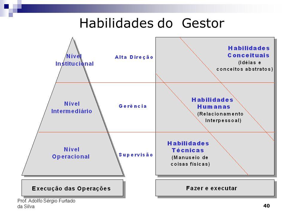 40 Habilidades do Gestor Prof. Adolfo Sérgio Furtado da Silva