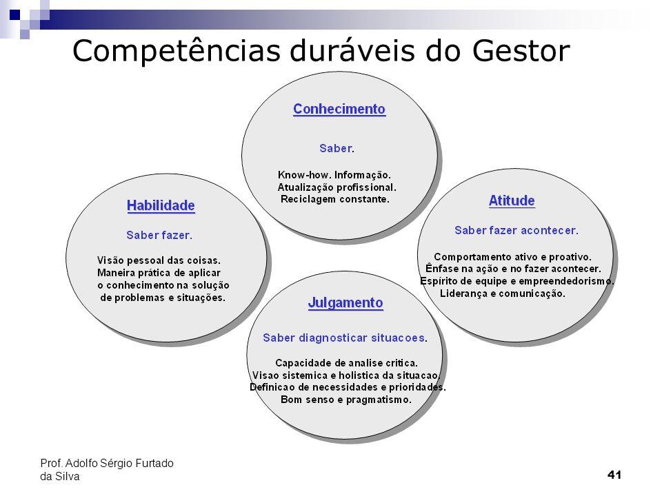 41 Prof. Adolfo Sérgio Furtado da Silva Competências duráveis do Gestor