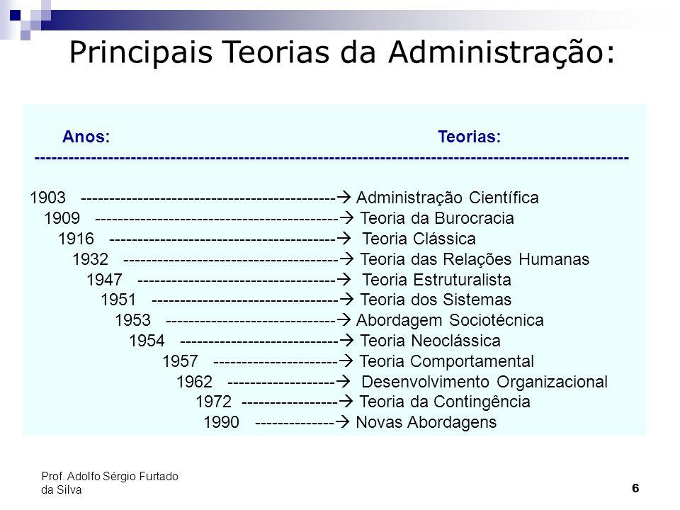 6 Prof. Adolfo Sérgio Furtado da Silva Anos:Teorias: -------------------------------------------------------------------------------------------------