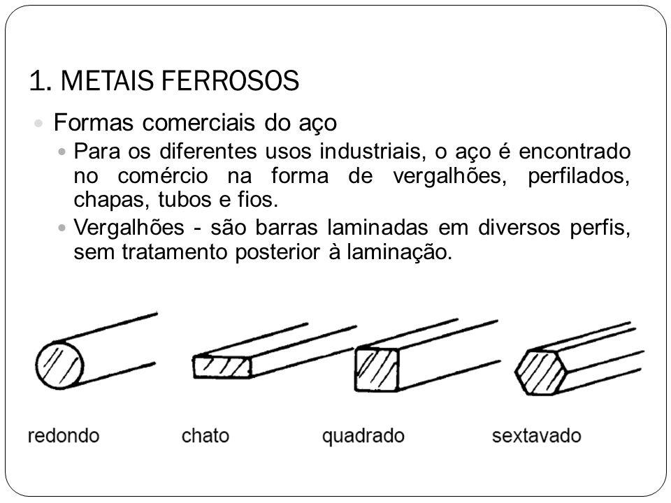 1. METAIS FERROSOS Formas comerciais do aço Para os diferentes usos industriais, o aço é encontrado no comércio na forma de vergalhões, perfilados, ch