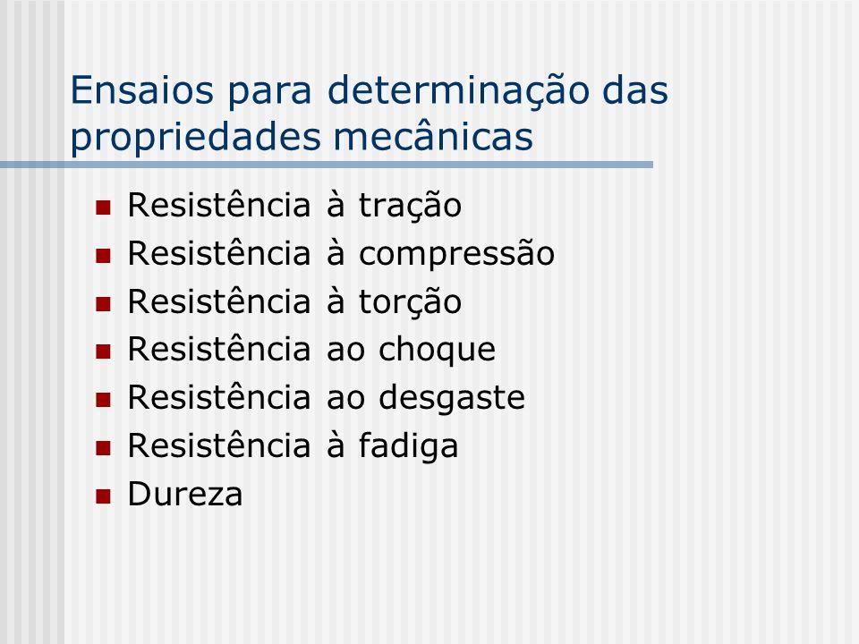 Ensaios para determinação das propriedades mecânicas Resistência à tração Resistência à compressão Resistência à torção Resistência ao choque Resistência ao desgaste Resistência à fadiga Dureza