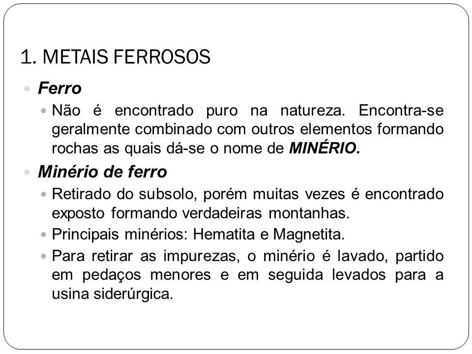1. METAIS FERROSOS Ferro Não é encontrado puro na natureza. Encontra-se geralmente combinado com outros elementos formando rochas as quais dá-se o nom