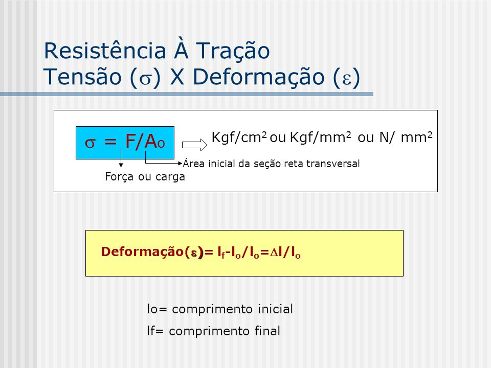 Resistência À Tração Tensão () X Deformação () ) Deformação()= l f -l o /l o =l/l o lo= comprimento inicial lf= comprimento final = F/A o Kgf/cm 2 ou