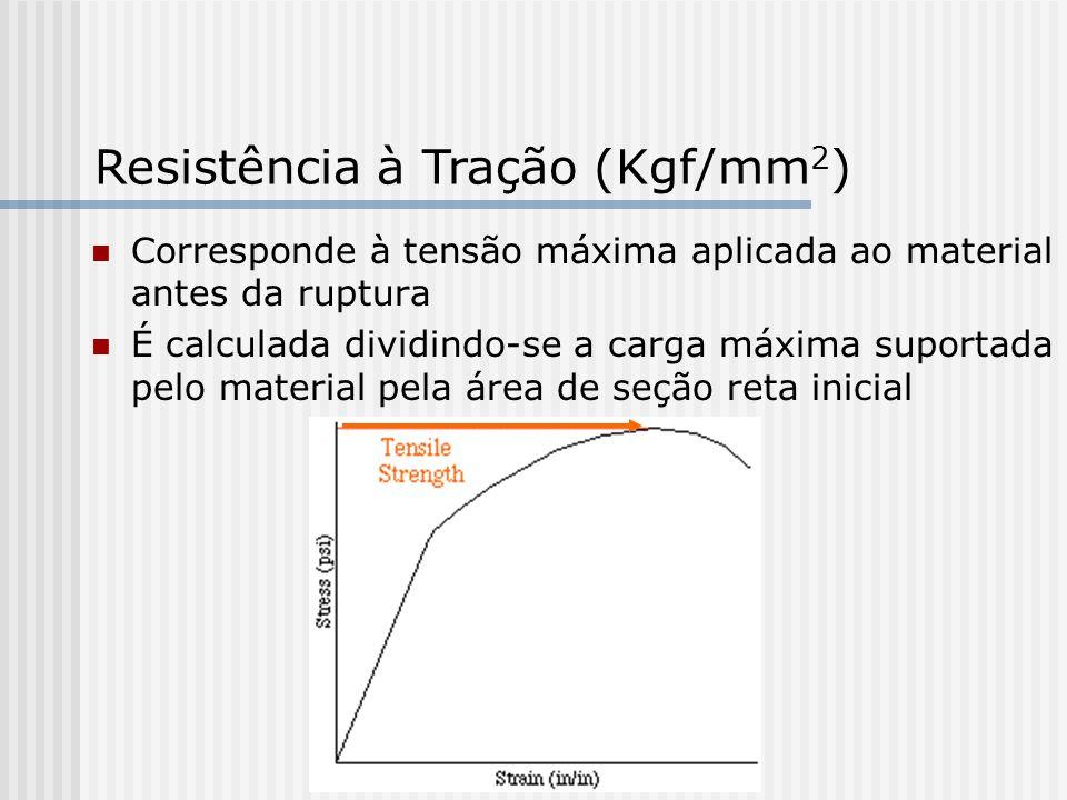 Corresponde à tensão máxima aplicada ao material antes da ruptura É calculada dividindo-se a carga máxima suportada pelo material pela área de seção reta inicial Resistência à Tração (Kgf/mm 2 )