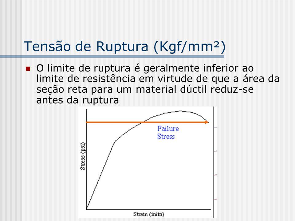 O limite de ruptura é geralmente inferior ao limite de resistência em virtude de que a área da seção reta para um material dúctil reduz-se antes da ruptura Tensão de Ruptura (Kgf/mm²)