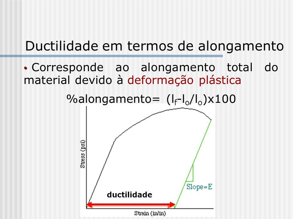 Ductilidade em termos de alongamento ductilidade Corresponde ao alongamento total do material devido à deformação plástica %alongamento= (l f -l o /l