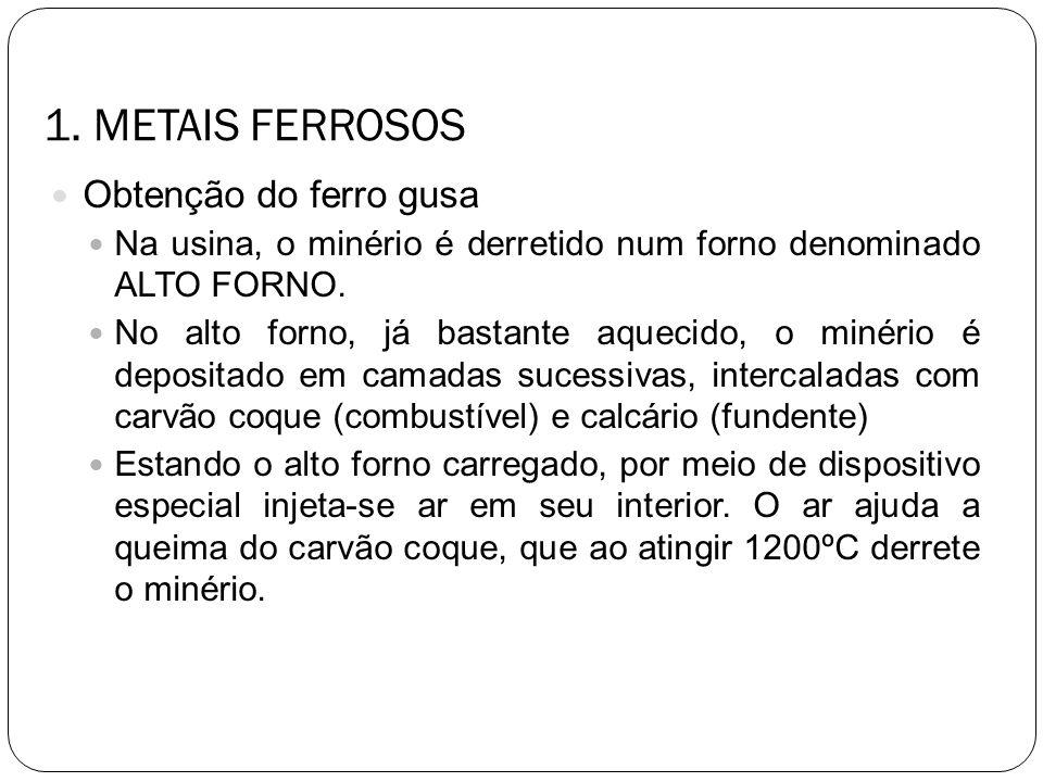 1. METAIS FERROSOS Obtenção do ferro gusa Na usina, o minério é derretido num forno denominado ALTO FORNO. No alto forno, já bastante aquecido, o miné
