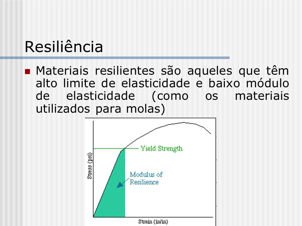 Materiais resilientes são aqueles que têm alto limite de elasticidade e baixo módulo de elasticidade (como os materiais utilizados para molas) Resiliência