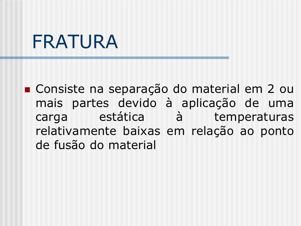 FRATURA Consiste na separação do material em 2 ou mais partes devido à aplicação de uma carga estática à temperaturas relativamente baixas em relação ao ponto de fusão do material