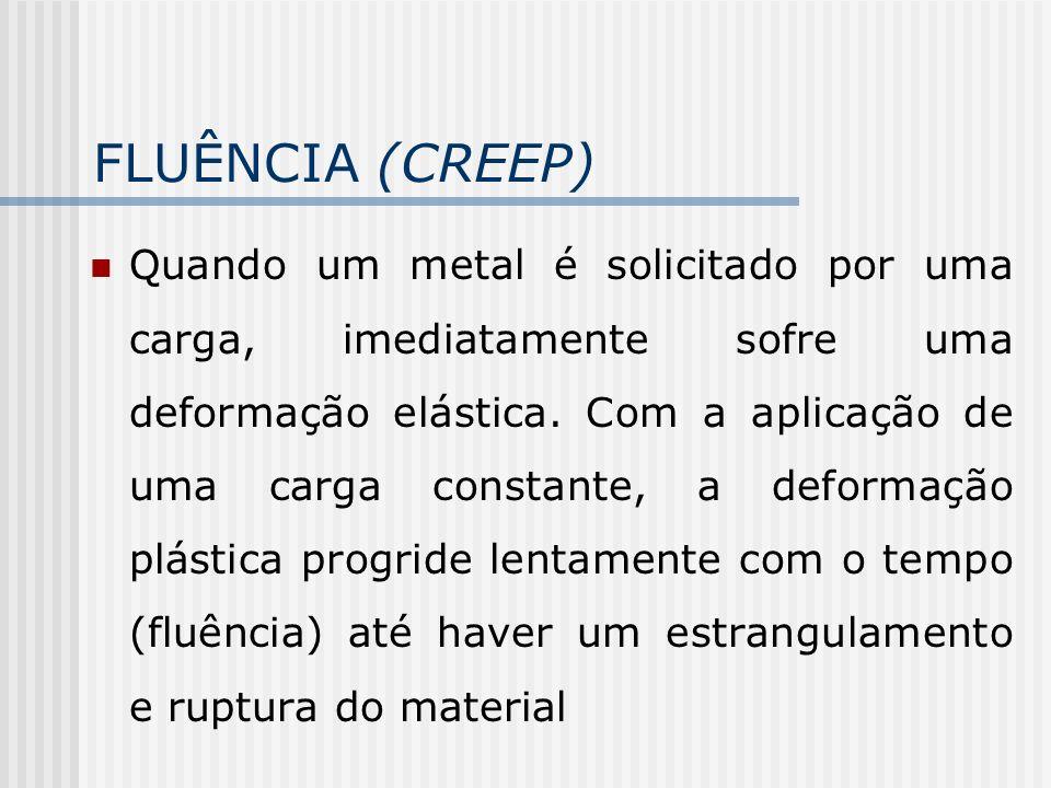 FLUÊNCIA (CREEP) Quando um metal é solicitado por uma carga, imediatamente sofre uma deformação elástica. Com a aplicação de uma carga constante, a de