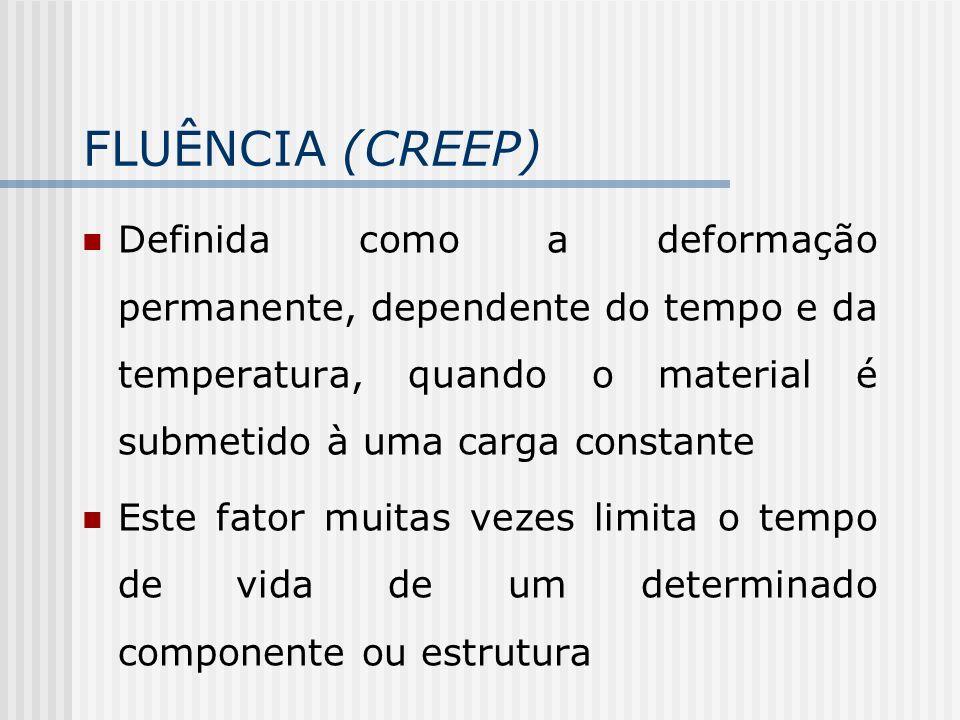 FLUÊNCIA (CREEP) Definida como a deformação permanente, dependente do tempo e da temperatura, quando o material é submetido à uma carga constante Este fator muitas vezes limita o tempo de vida de um determinado componente ou estrutura