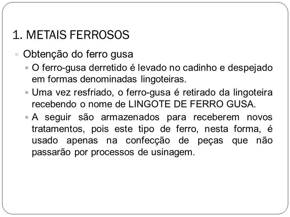 1. METAIS FERROSOS Obtenção do ferro gusa O ferro-gusa derretido é levado no cadinho e despejado em formas denominadas lingoteiras. Uma vez resfriado,