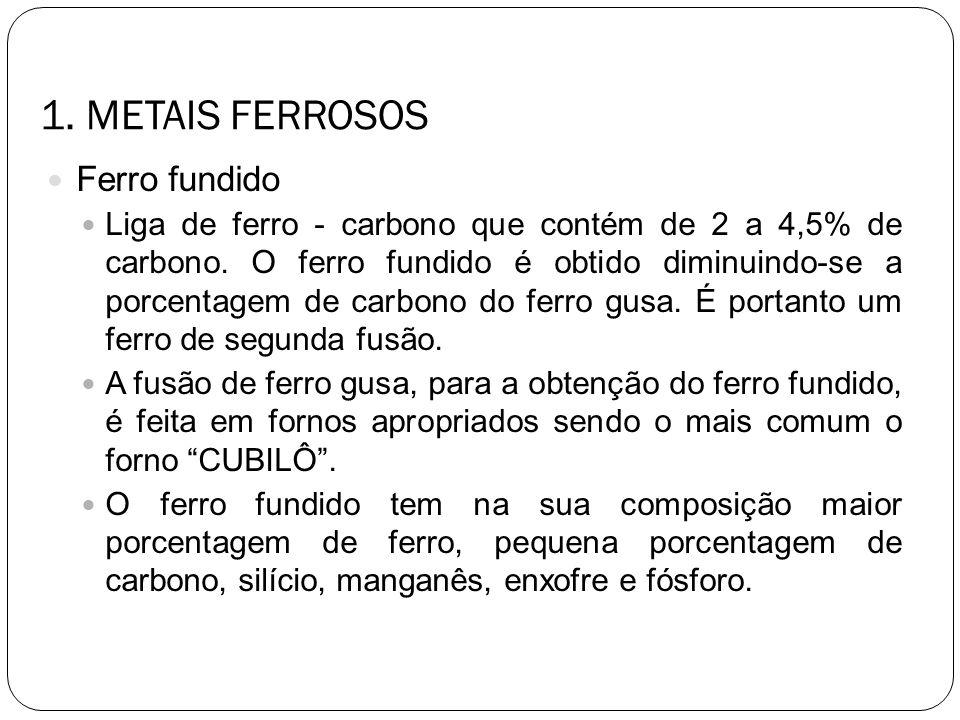 1. METAIS FERROSOS Ferro fundido Liga de ferro - carbono que contém de 2 a 4,5% de carbono. O ferro fundido é obtido diminuindo-se a porcentagem de ca