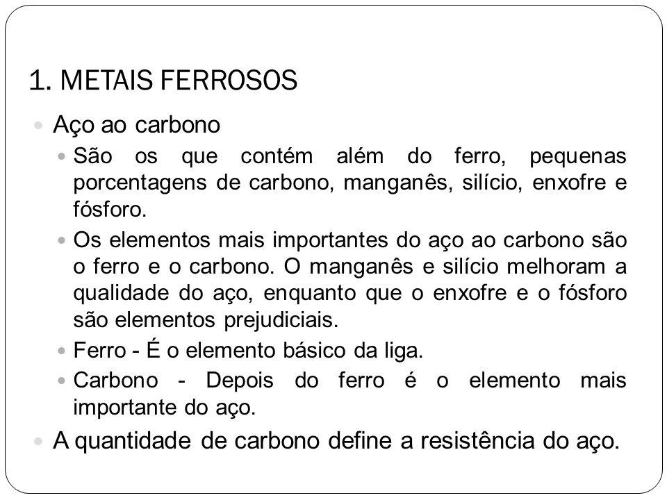 1. METAIS FERROSOS Aço ao carbono São os que contém além do ferro, pequenas porcentagens de carbono, manganês, silício, enxofre e fósforo. Os elemento